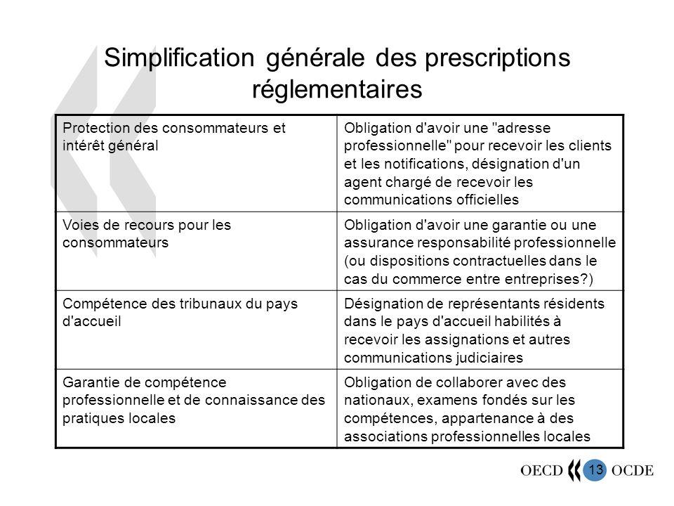 Simplification générale des prescriptions réglementaires
