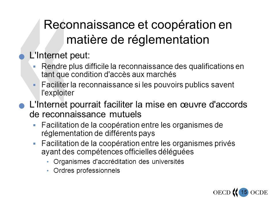 Reconnaissance et coopération en matière de réglementation
