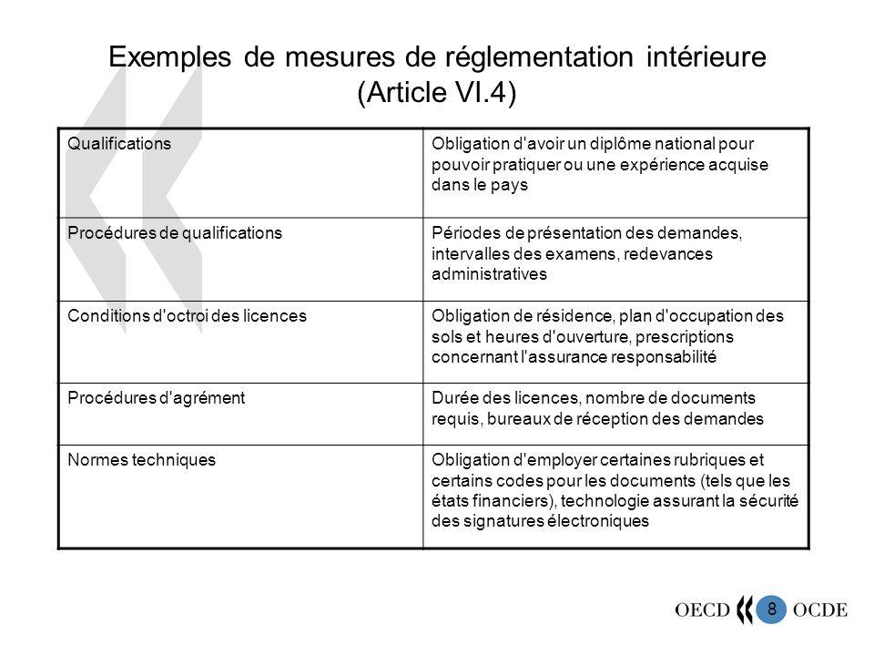 Exemples de mesures de réglementation intérieure (Article VI.4)