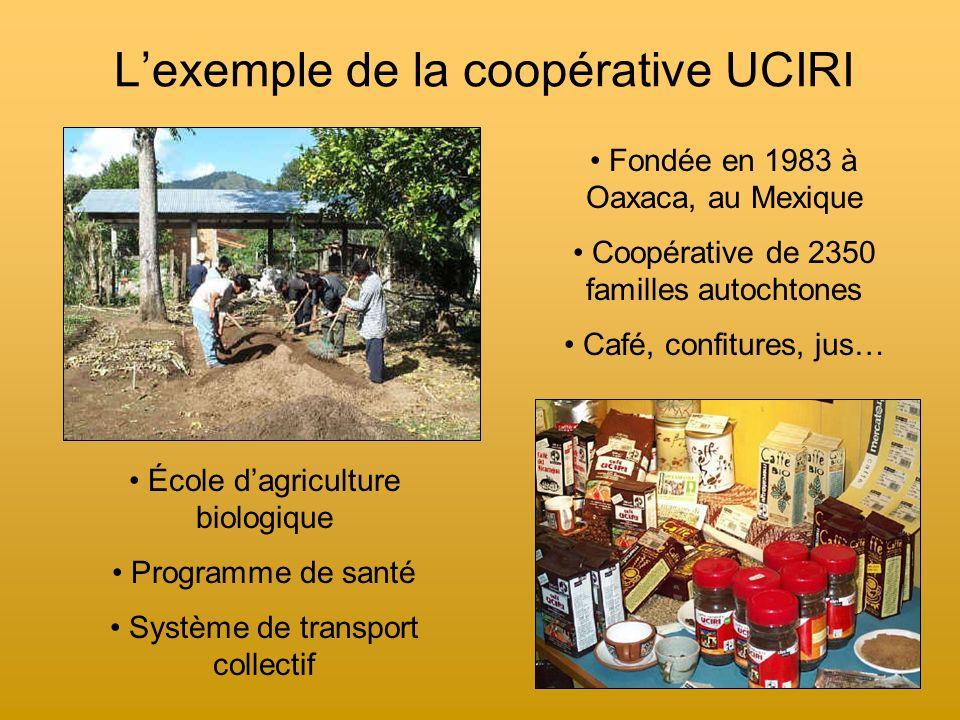 L'exemple de la coopérative UCIRI