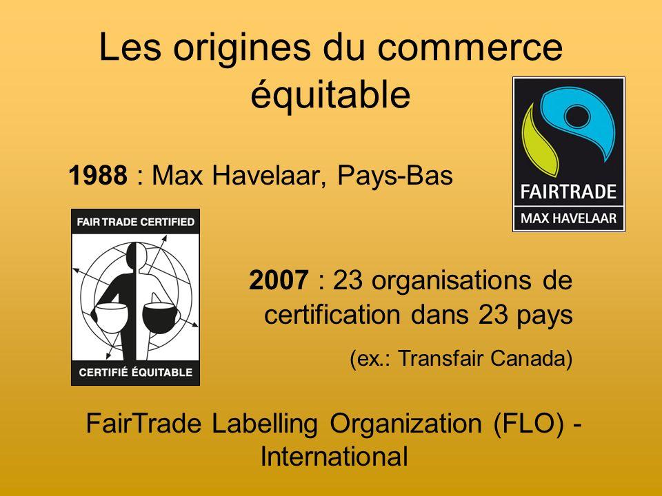 Les origines du commerce équitable