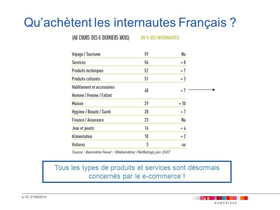 Qu'achètent les internautes Français