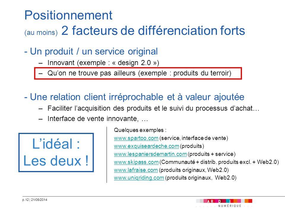 Positionnement (au moins) 2 facteurs de différenciation forts