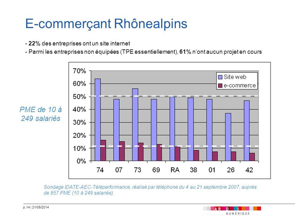 E-commerçant Rhônealpins