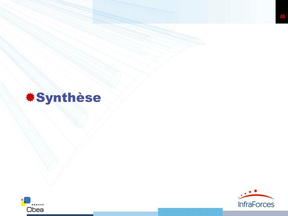 Synthèse 46