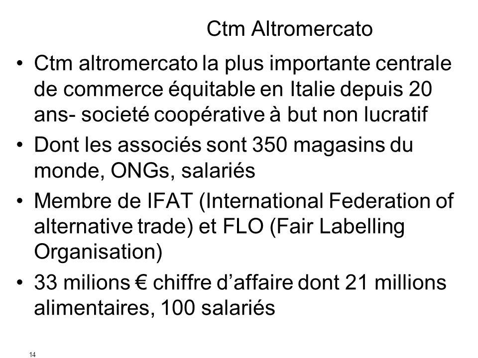 Ctm Altromercato Ctm altromercato la plus importante centrale de commerce équitable en Italie depuis 20 ans- societé coopérative à but non lucratif.