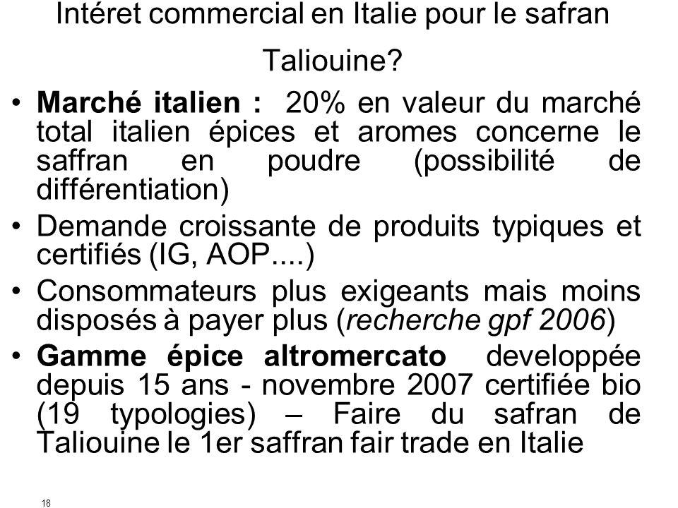 Intéret commercial en Italie pour le safran Taliouine
