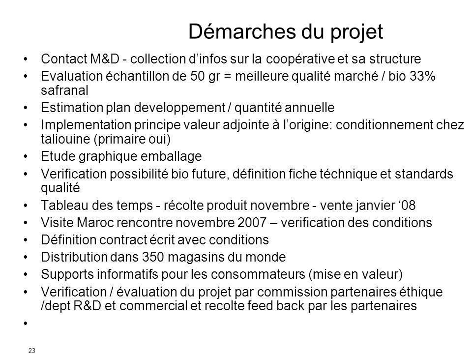 Démarches du projet Contact M&D - collection d'infos sur la coopérative et sa structure.