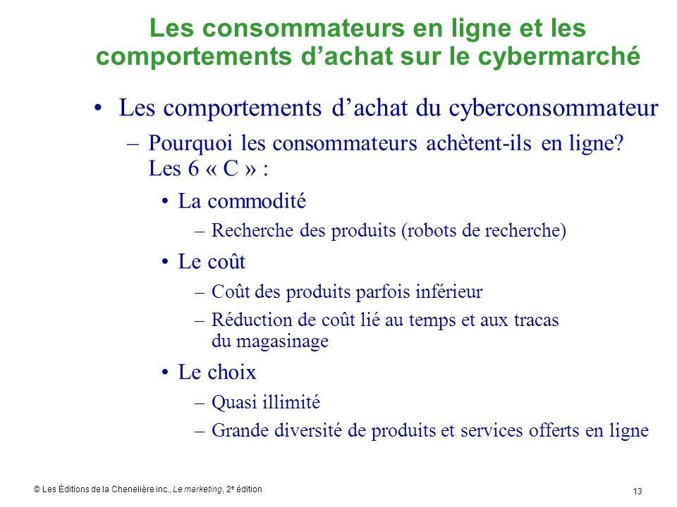 Les comportements d'achat du cyberconsommateur