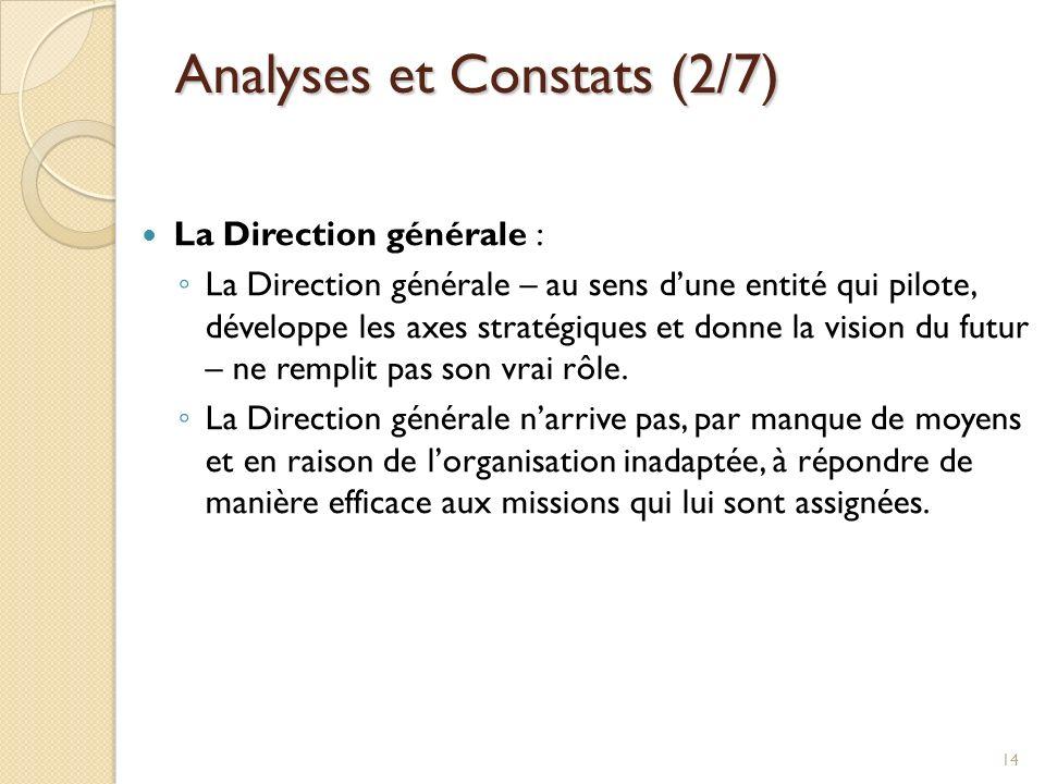 Analyses et Constats (2/7)