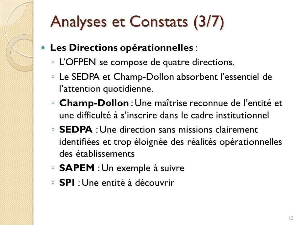 Analyses et Constats (3/7)