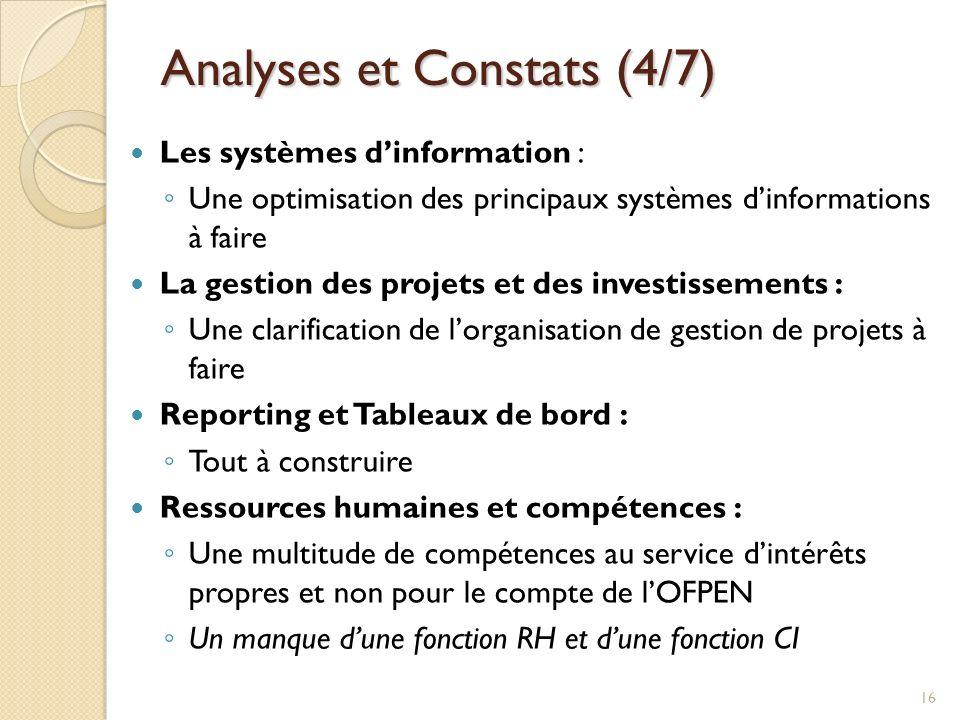 Analyses et Constats (4/7)