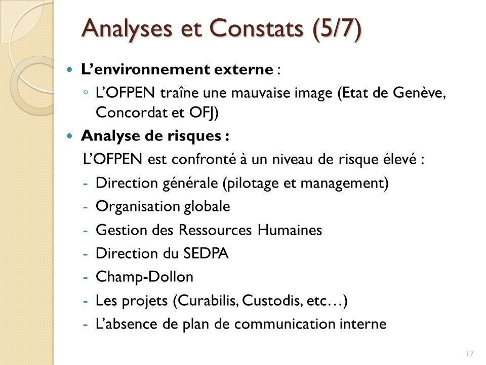 Analyses et Constats (5/7)