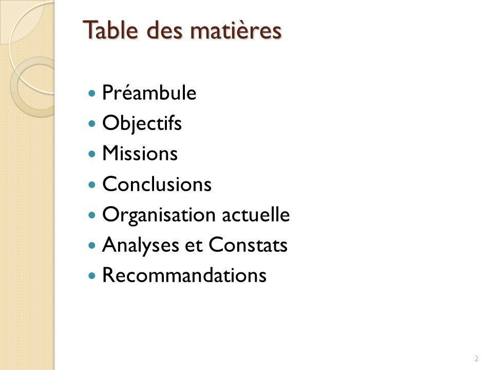 Table des matières Préambule Objectifs Missions Conclusions