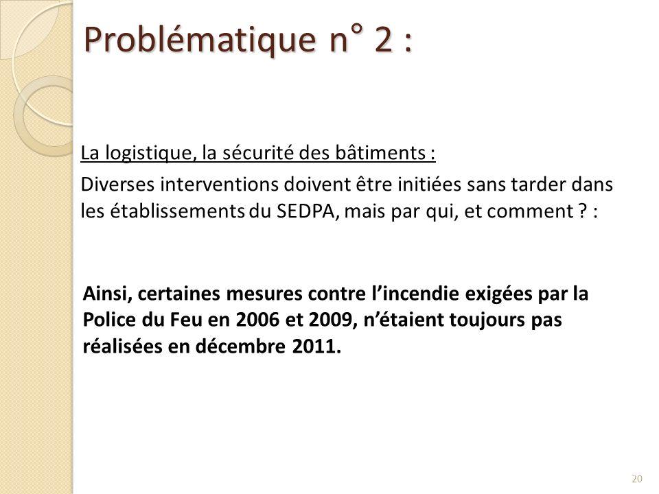 Problématique n° 2 :