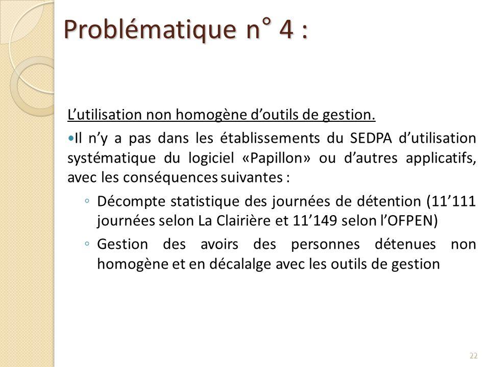Problématique n° 4 : L'utilisation non homogène d'outils de gestion.