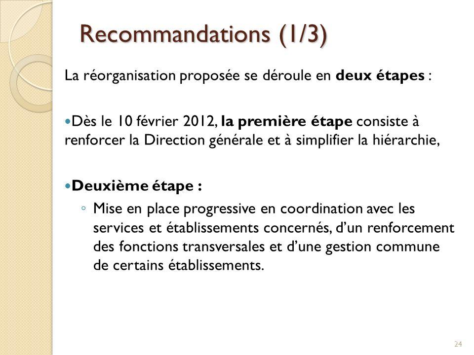Recommandations (1/3) La réorganisation proposée se déroule en deux étapes :