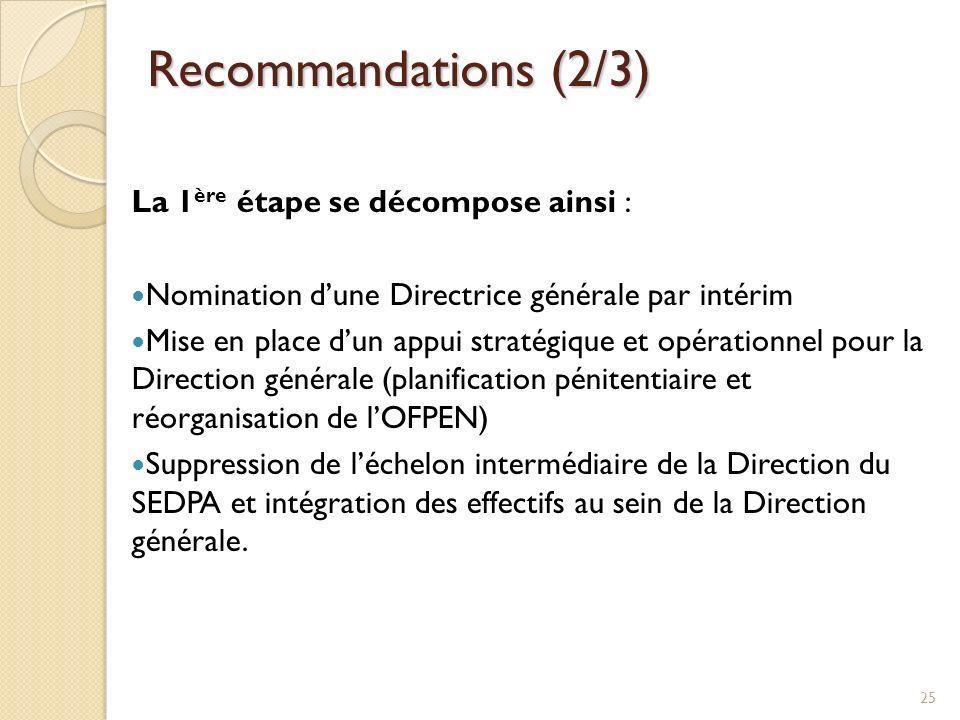 Recommandations (2/3) La 1ère étape se décompose ainsi :