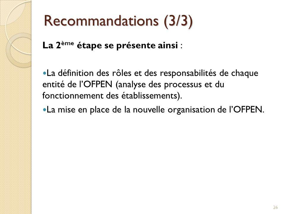 Recommandations (3/3) La 2ème étape se présente ainsi :