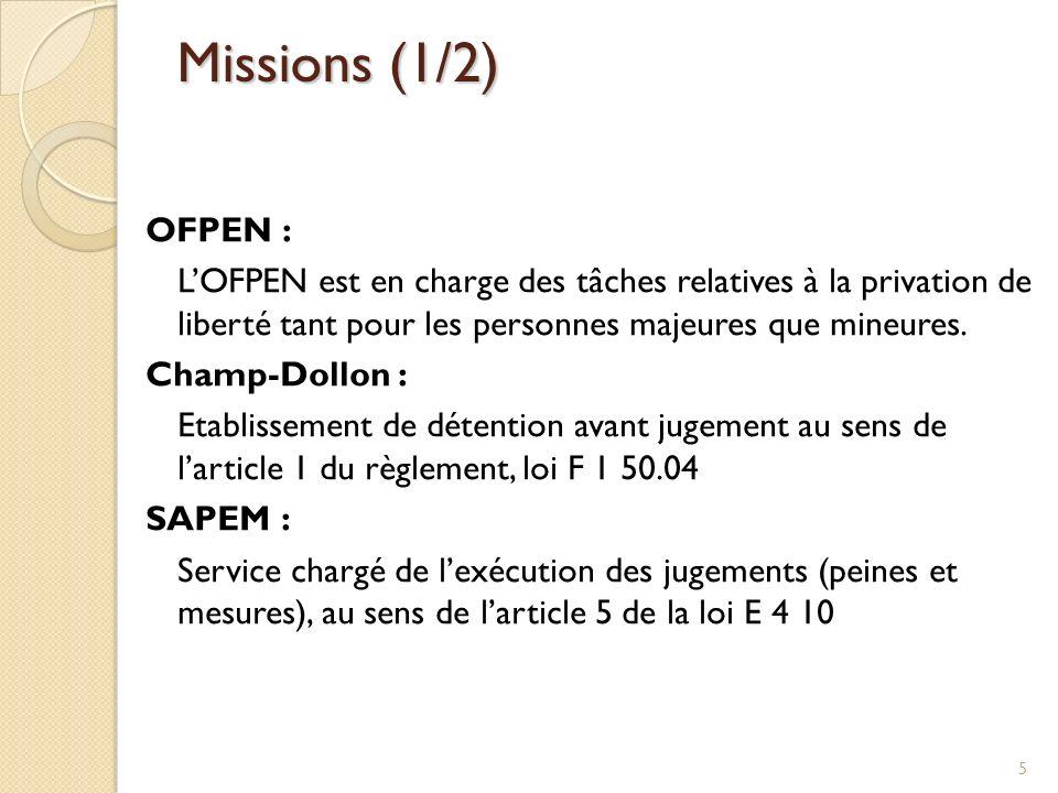 Missions (1/2) OFPEN : L'OFPEN est en charge des tâches relatives à la privation de liberté tant pour les personnes majeures que mineures.