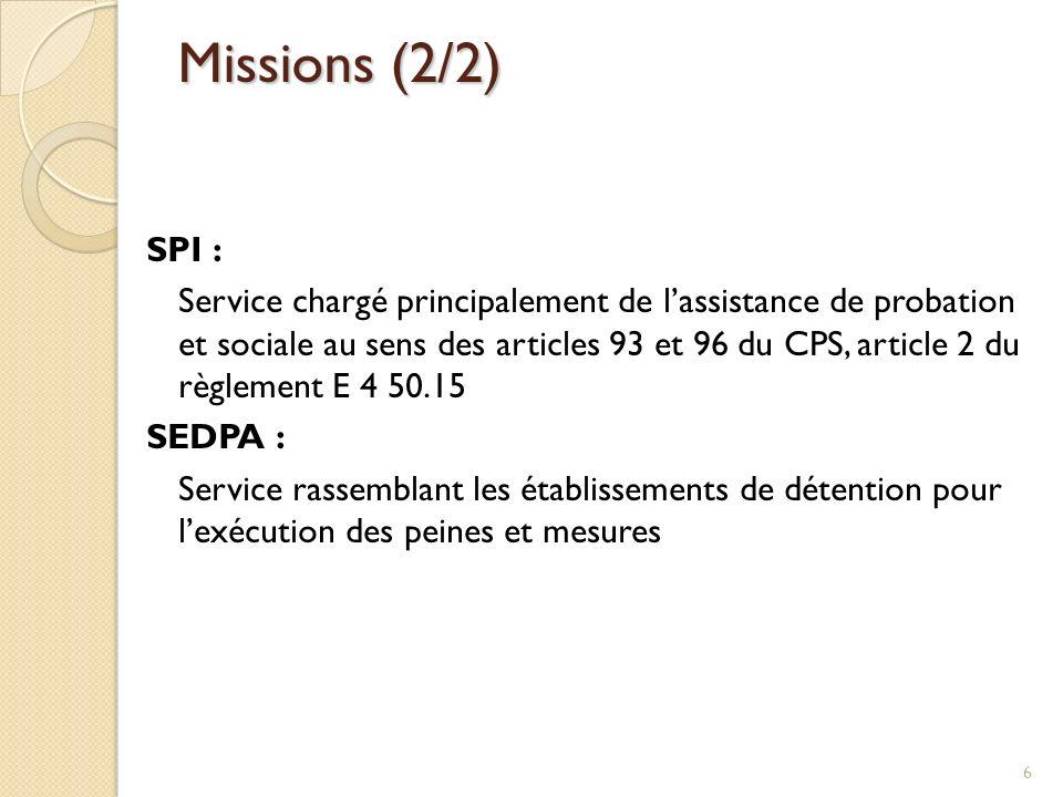 Missions (2/2) SPI :