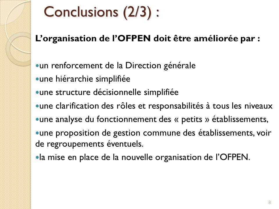 Conclusions (2/3) : L'organisation de l'OFPEN doit être améliorée par : un renforcement de la Direction générale.