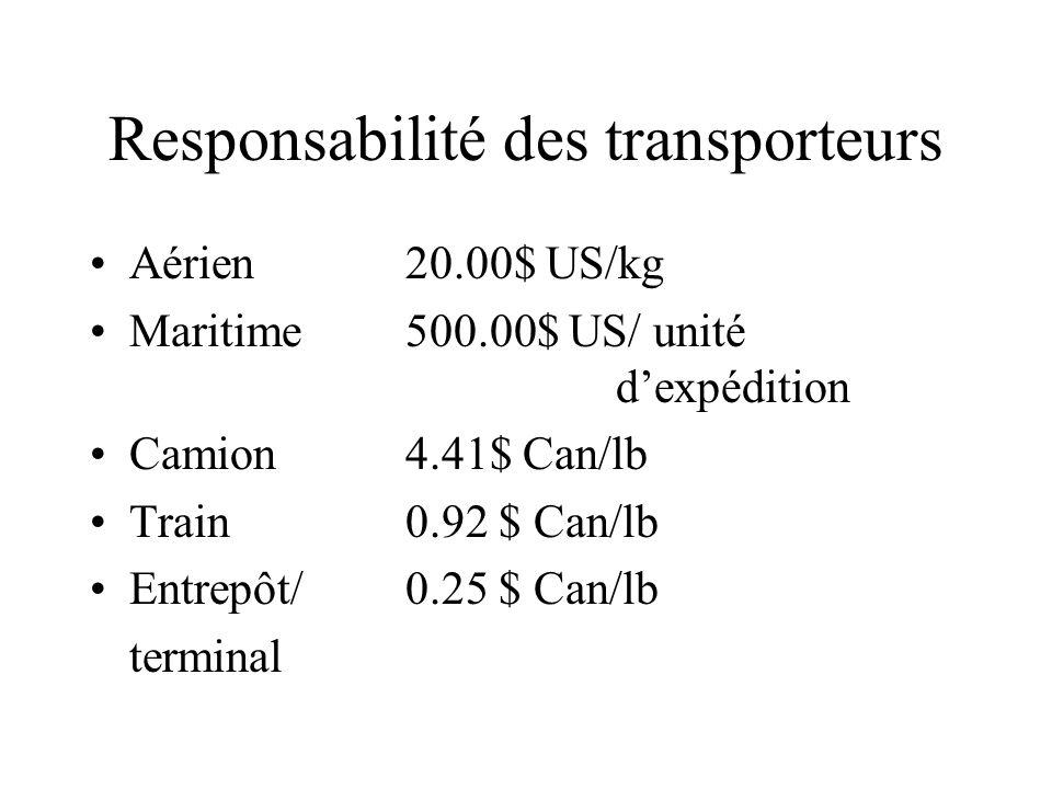 Responsabilité des transporteurs