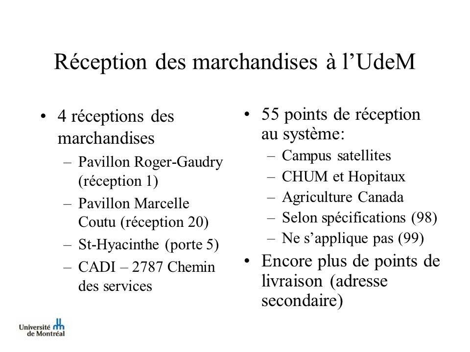 Réception des marchandises à l'UdeM
