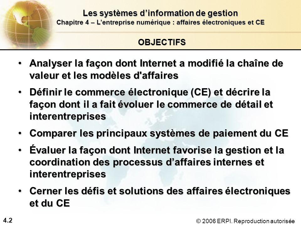 Comparer les principaux systèmes de paiement du CE