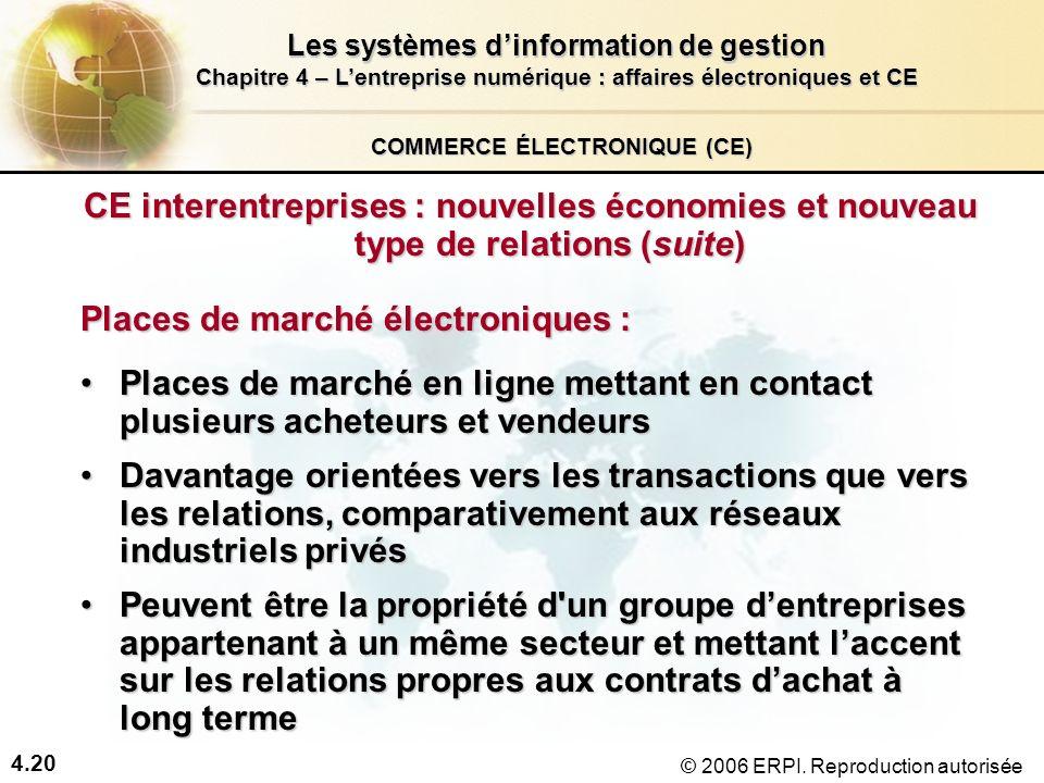 COMMERCE ÉLECTRONIQUE (CE)