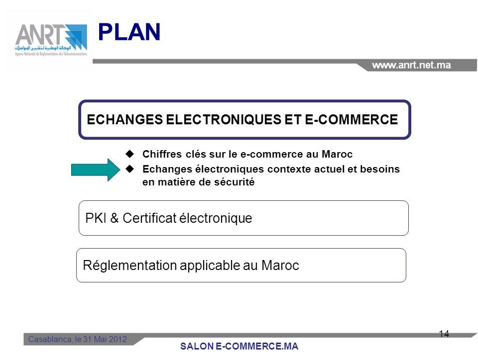 PLAN ECHANGES ELECTRONIQUES ET E-COMMERCE
