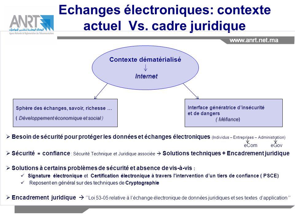 Echanges électroniques: contexte actuel Vs. cadre juridique