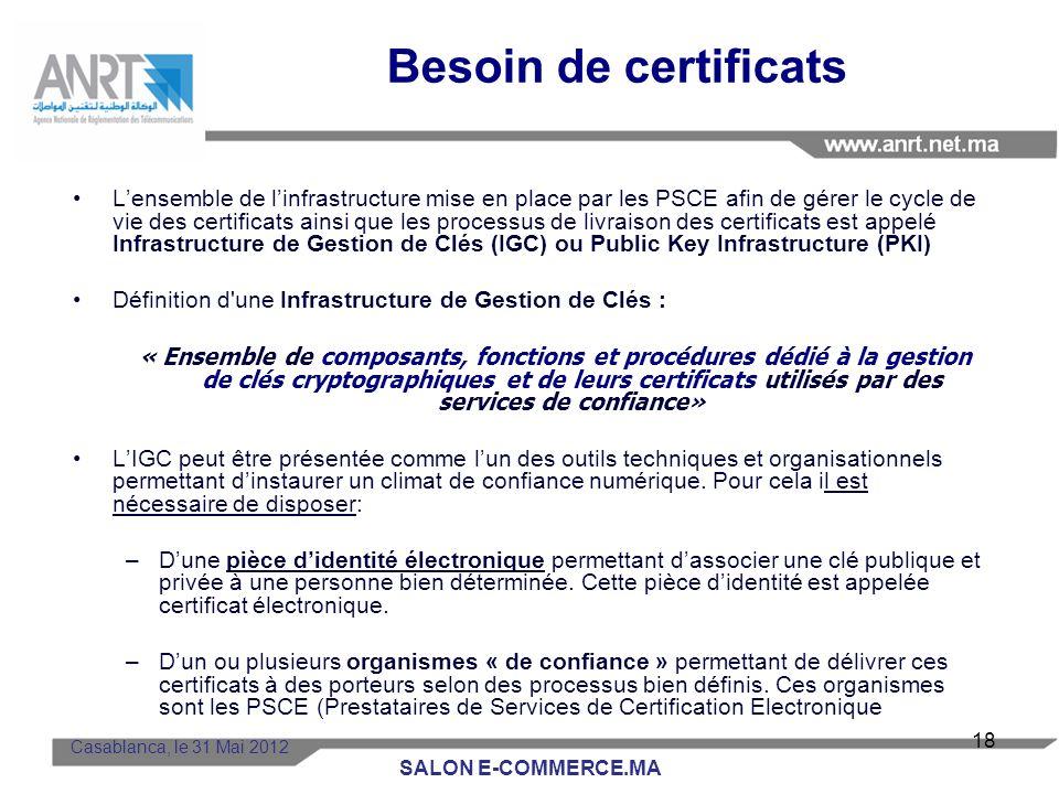 Besoin de certificats