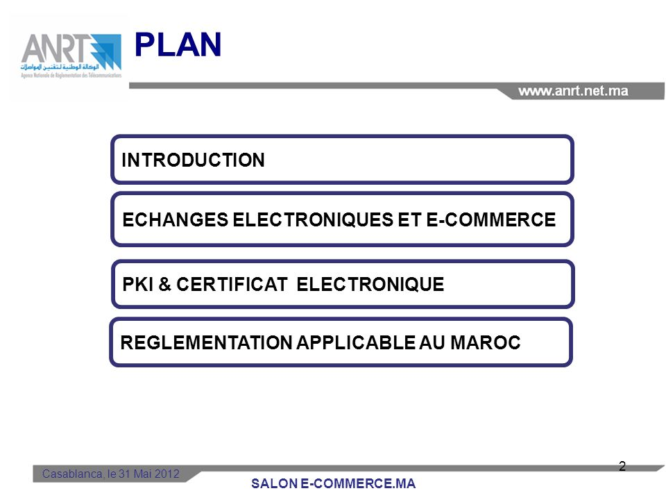PLAN INTRODUCTION ECHANGES ELECTRONIQUES ET E-COMMERCE