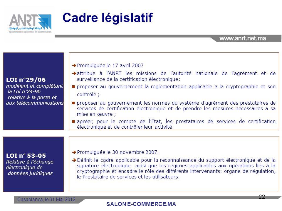Cadre législatif LOI n°29/06 LOI n° 53-05 SALON E-COMMERCE.MA