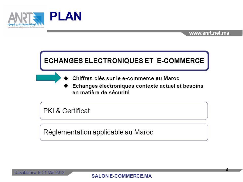 PLAN ECHANGES ELECTRONIQUES ET E-COMMERCE PKI & Certificat