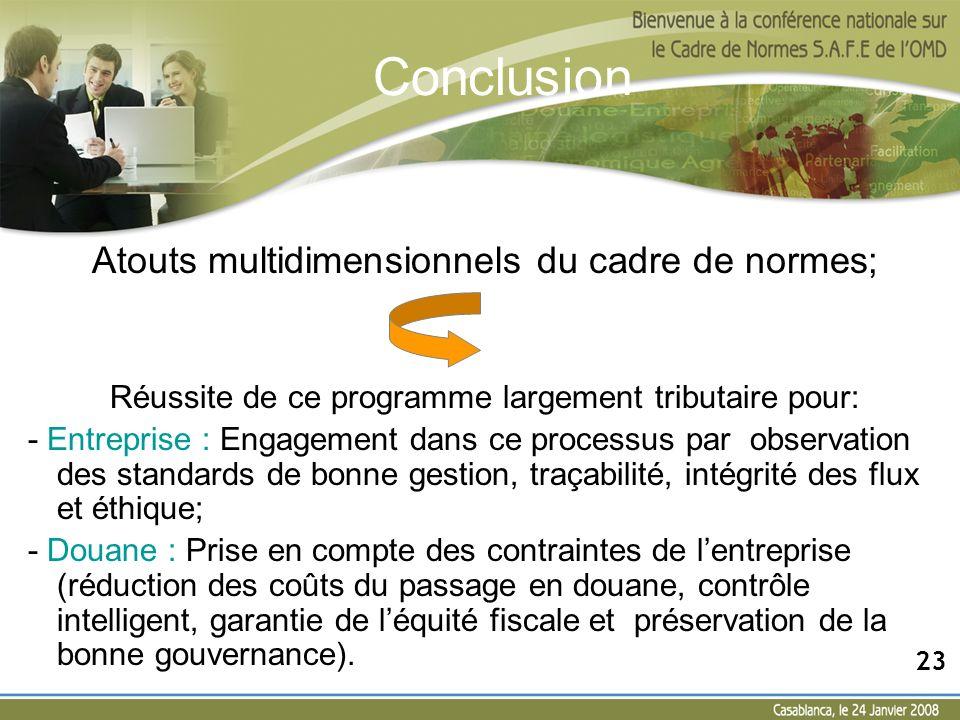 Conclusion Atouts multidimensionnels du cadre de normes;
