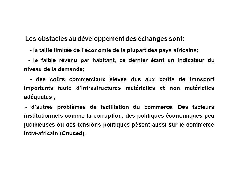 Les obstacles au développement des échanges sont: