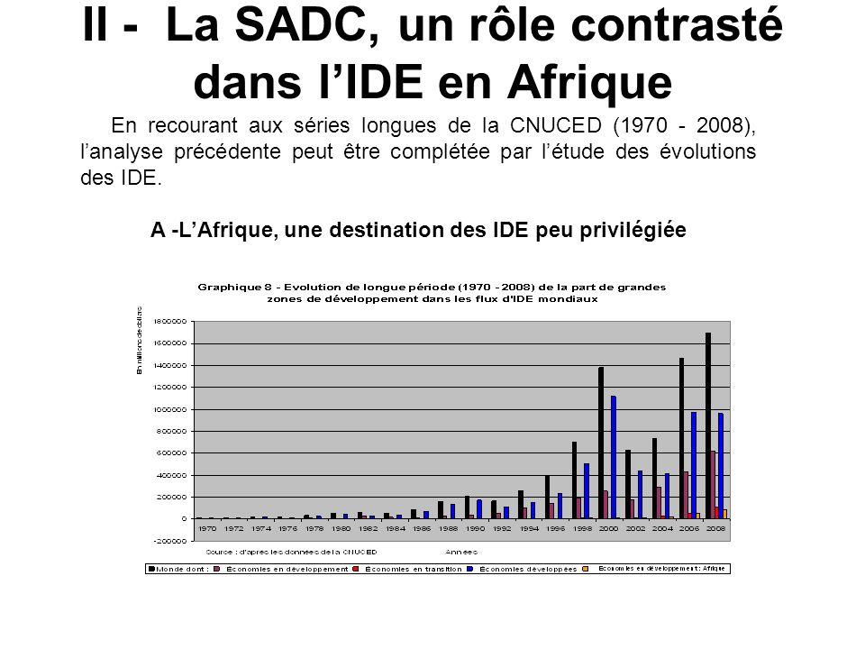 II - La SADC, un rôle contrasté dans l'IDE en Afrique