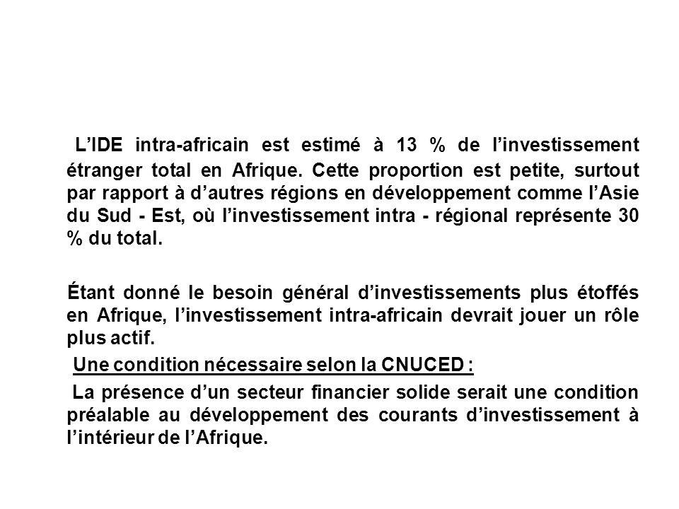 L'IDE intra-africain est estimé à 13 % de l'investissement étranger total en Afrique. Cette proportion est petite, surtout par rapport à d'autres régions en développement comme l'Asie du Sud - Est, où l'investissement intra - régional représente 30 % du total.