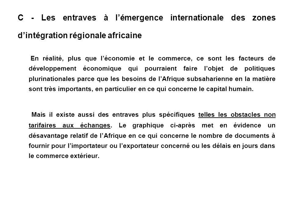 C - Les entraves à l'émergence internationale des zones d'intégration régionale africaine