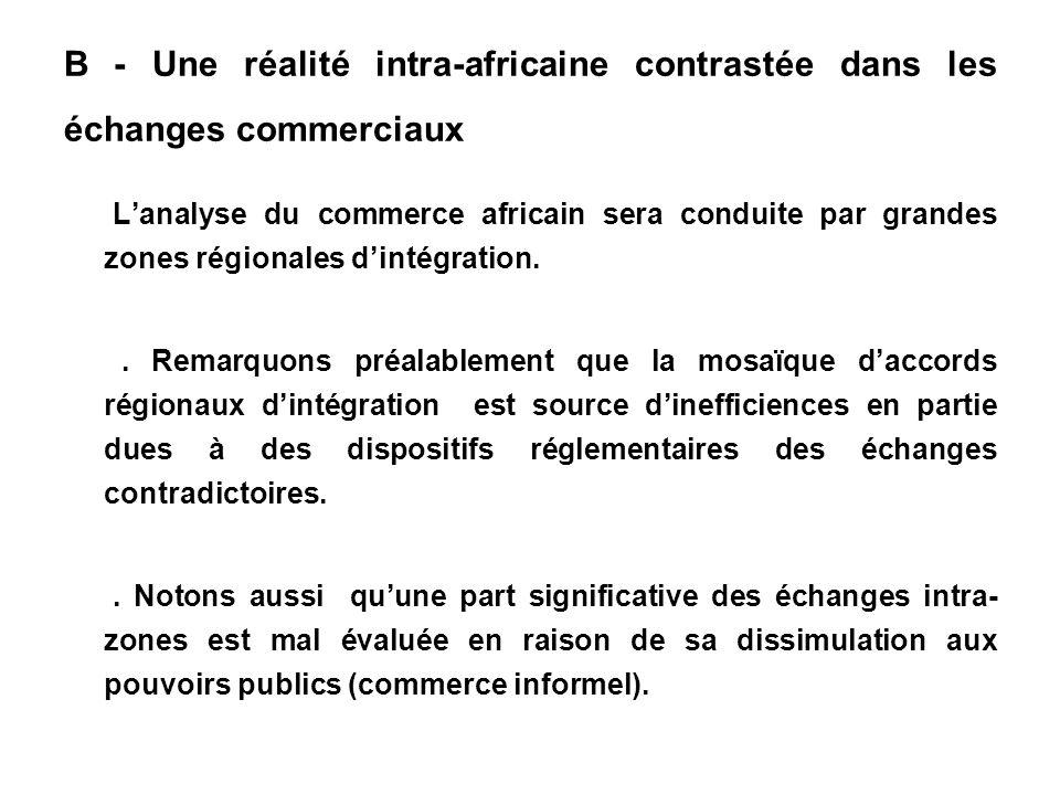 B - Une réalité intra-africaine contrastée dans les échanges commerciaux