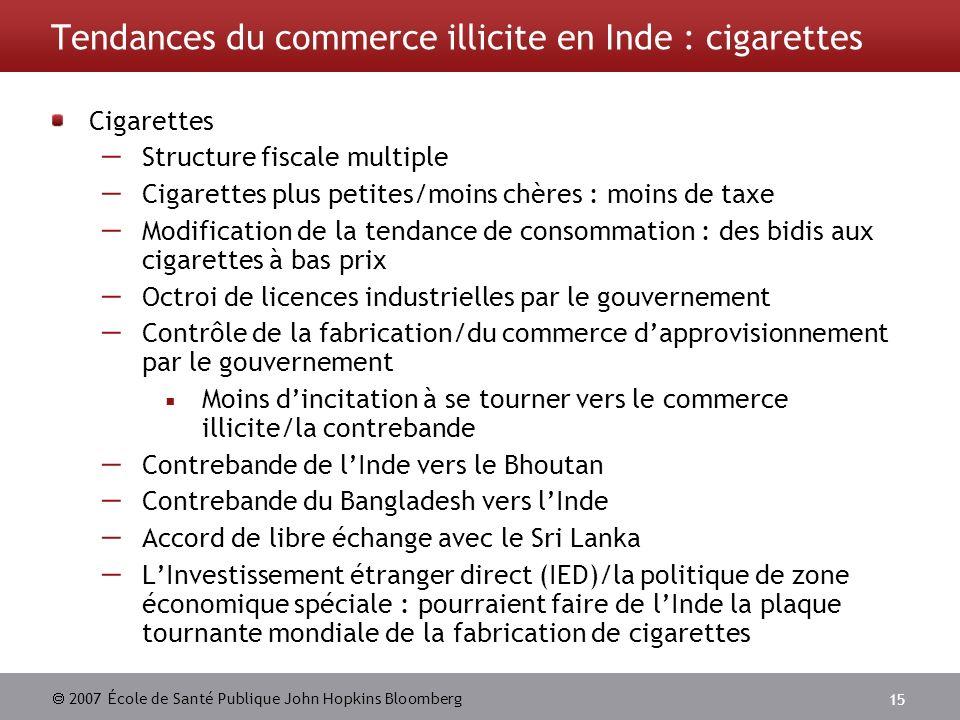 Tendances du commerce illicite en Inde : cigarettes