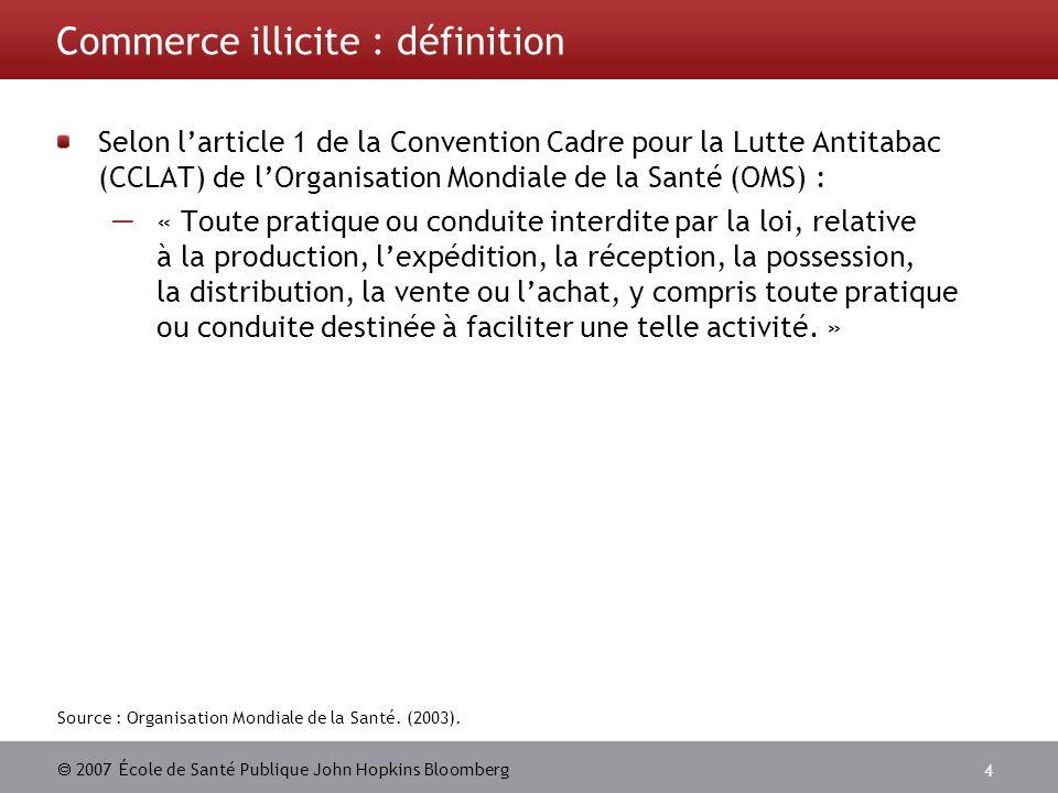 Commerce illicite : définition