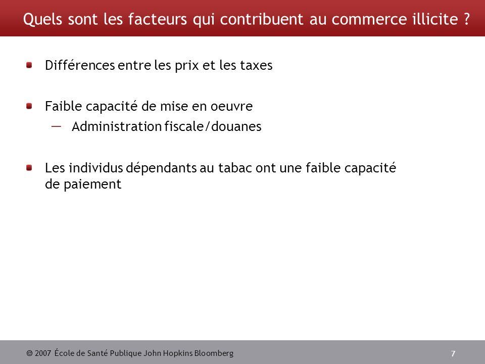 Quels sont les facteurs qui contribuent au commerce illicite