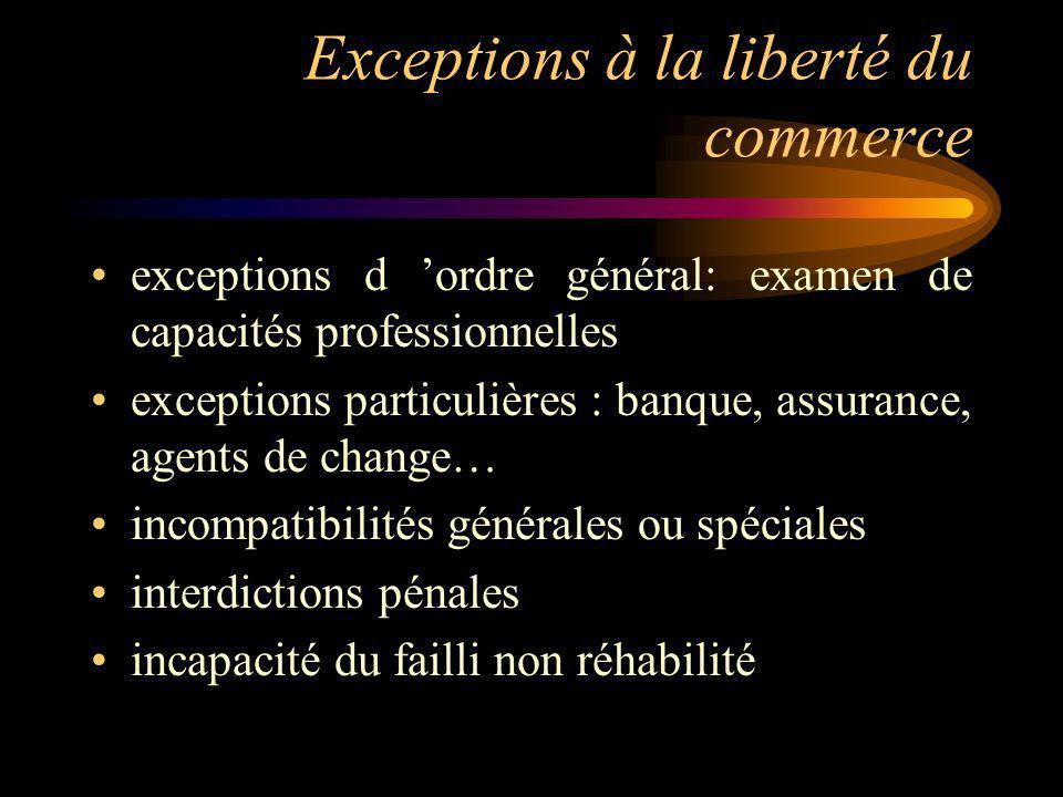 Exceptions à la liberté du commerce