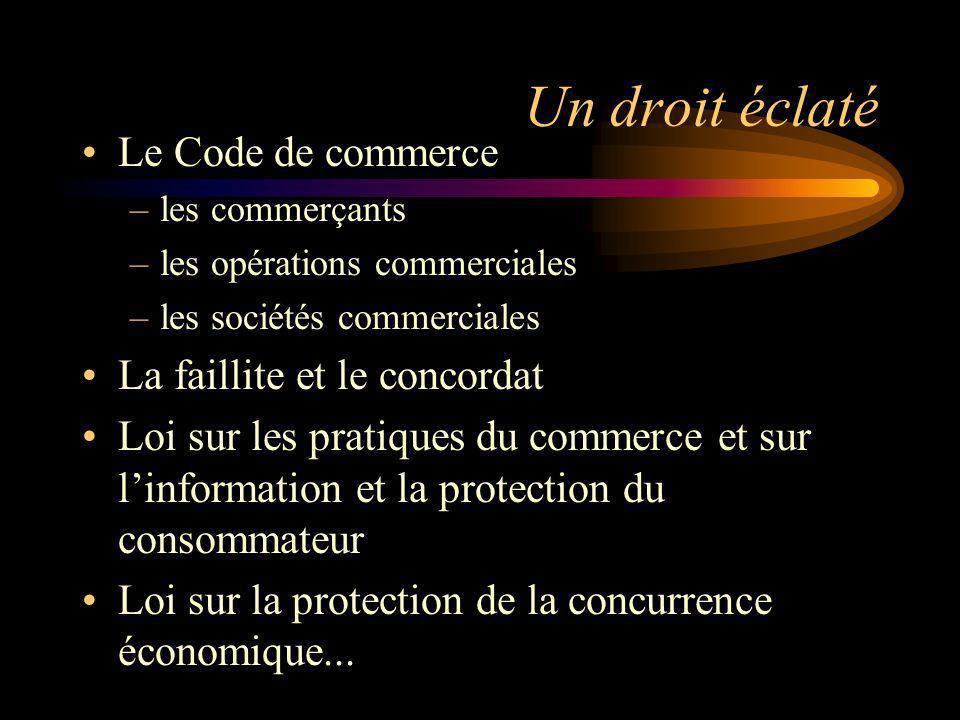 Un droit éclaté Le Code de commerce La faillite et le concordat