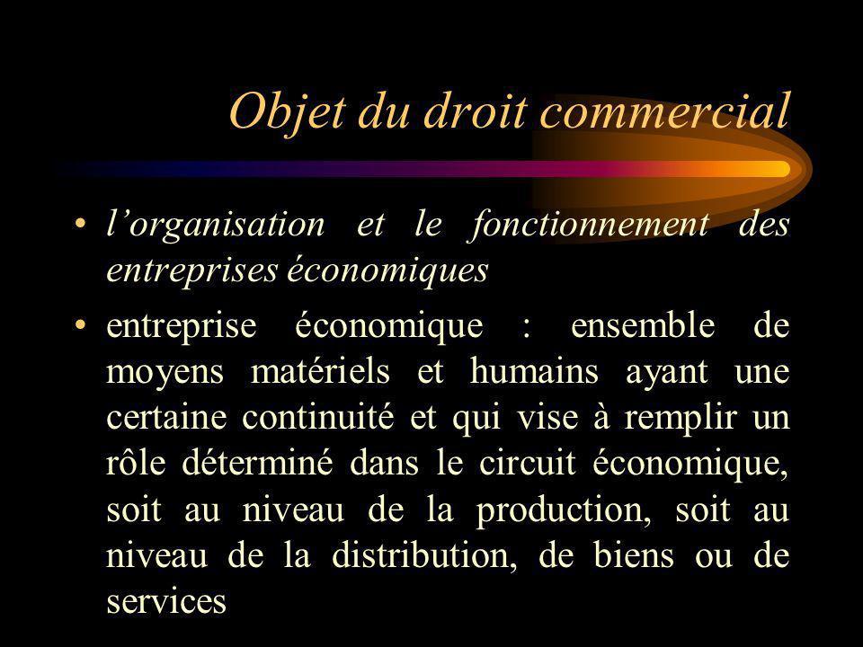 Objet du droit commercial