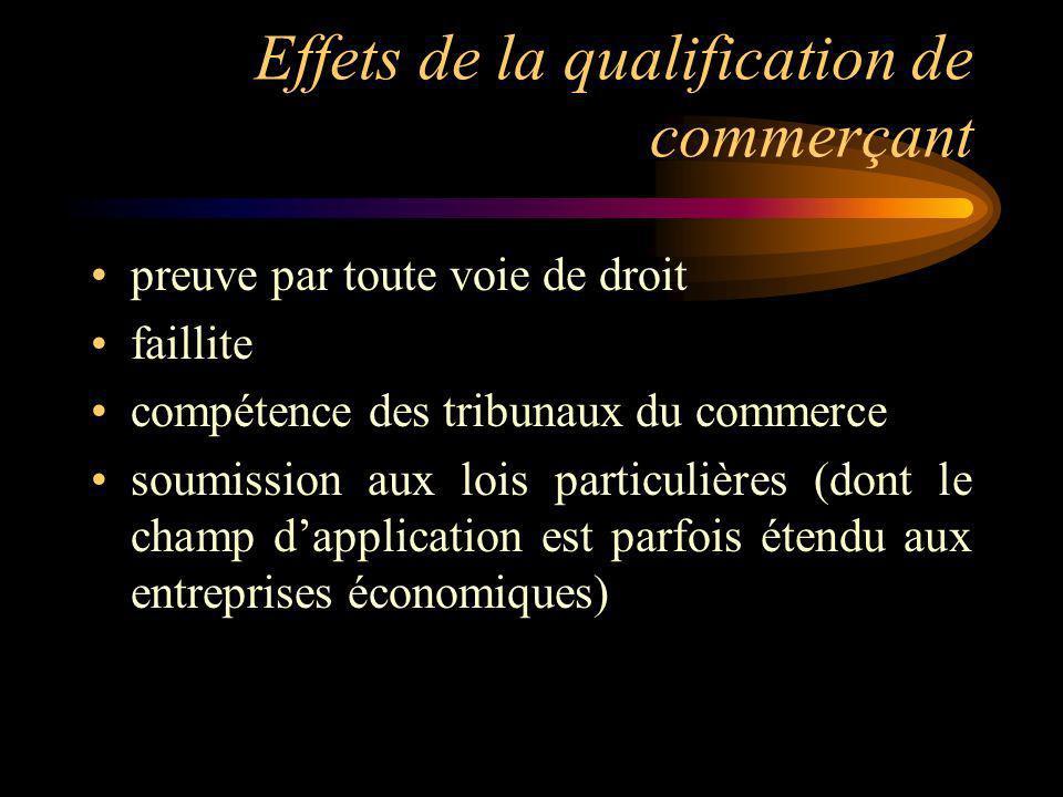 Effets de la qualification de commerçant