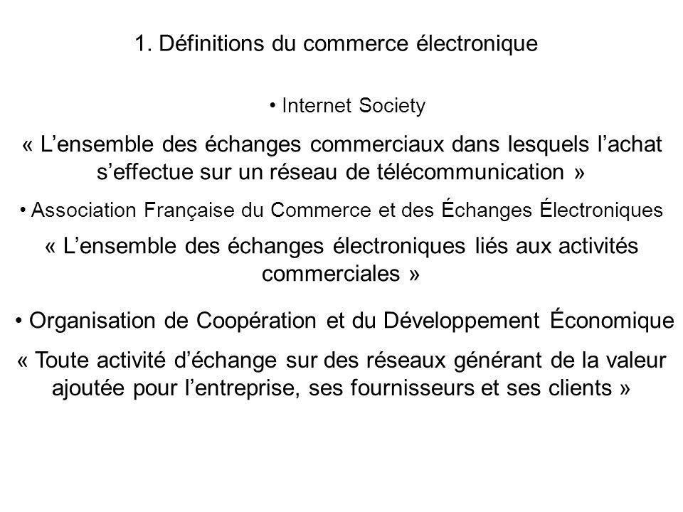 1. Définitions du commerce électronique